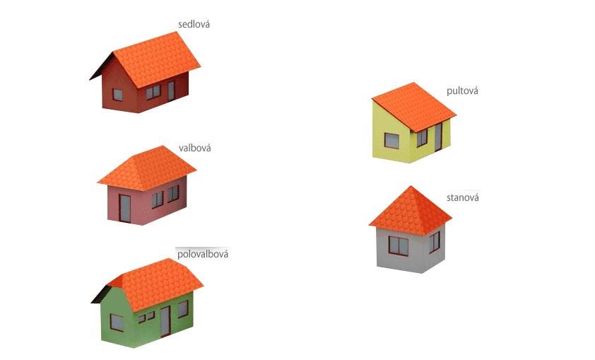 typy striech ake strechy poznáme